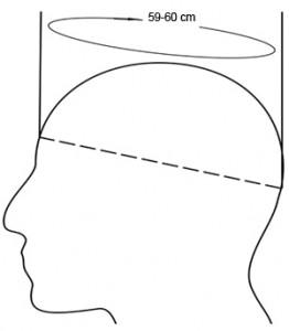 head-circumference