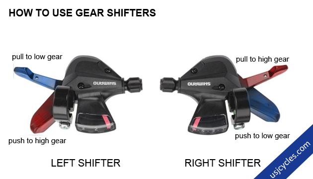 How to Use Trigger Shifter