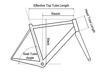 road-geometry