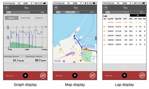 smart-phone-display-graph