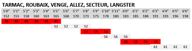 specialized-sizing-chart