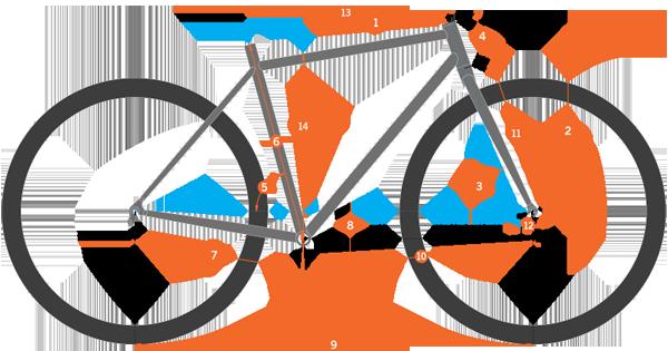 geo_diagram