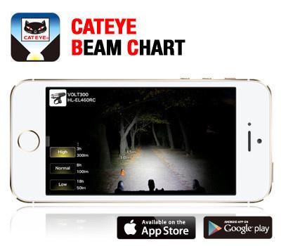 beam-chart-cateye