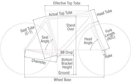 fuji-frame-geometry