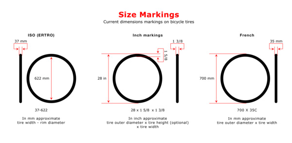 tyre-size