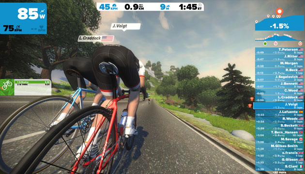 Everything About Zwift Indoor Bike Training Game Usj