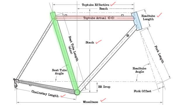 Excellent Understanding Bike Frame Geometry Usj Cycles Wiring Database Gramgelartorg